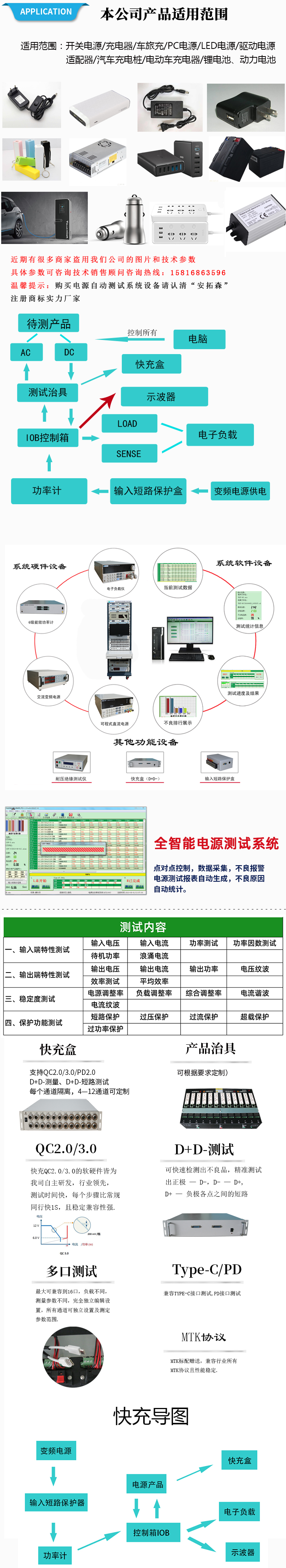 LED驱动电源测试系统