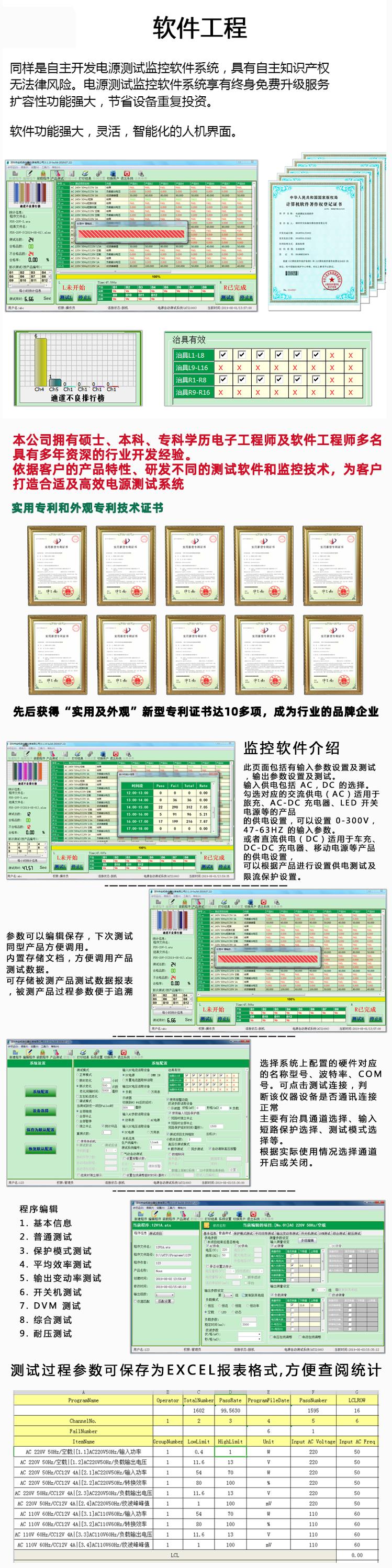 六通道开关电源测试系统